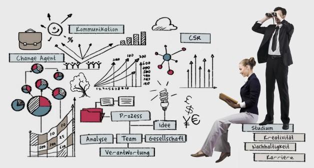 """Master-Studiengang """"Nachhaltige Unternehmensführung"""" - Verantwortungsvolles Management für Unternehmen und Organisationen"""