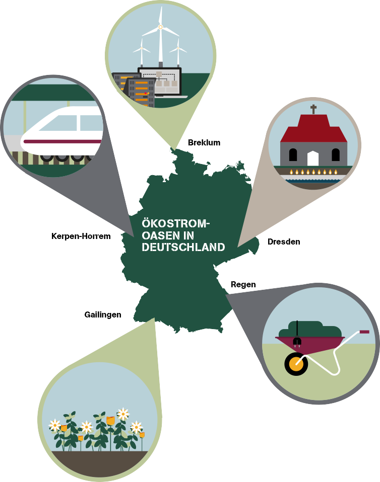 Infografik-entega Nachhaltige Stadtentwicklung