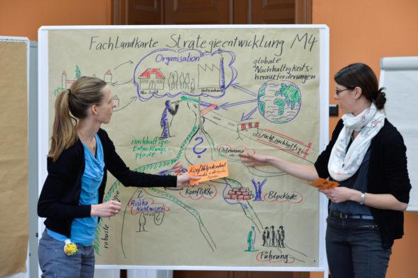 Weiterbildung Entwicklung und Umsetzung einer Nachhaltigkeitsstrategie startet im September 2016